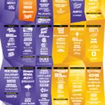 creamfields lineup 2013