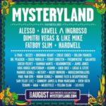 mysteryland lineup 2018